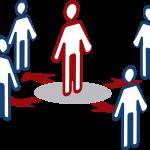 outsourcing garanzia successo costi contenuti