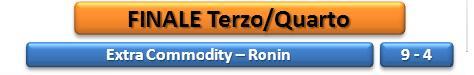 finale terzo e quarto posto Teleperformance Taranto