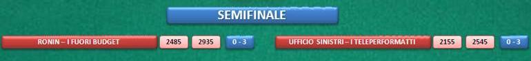 semifinali torneo burraco teleperformance
