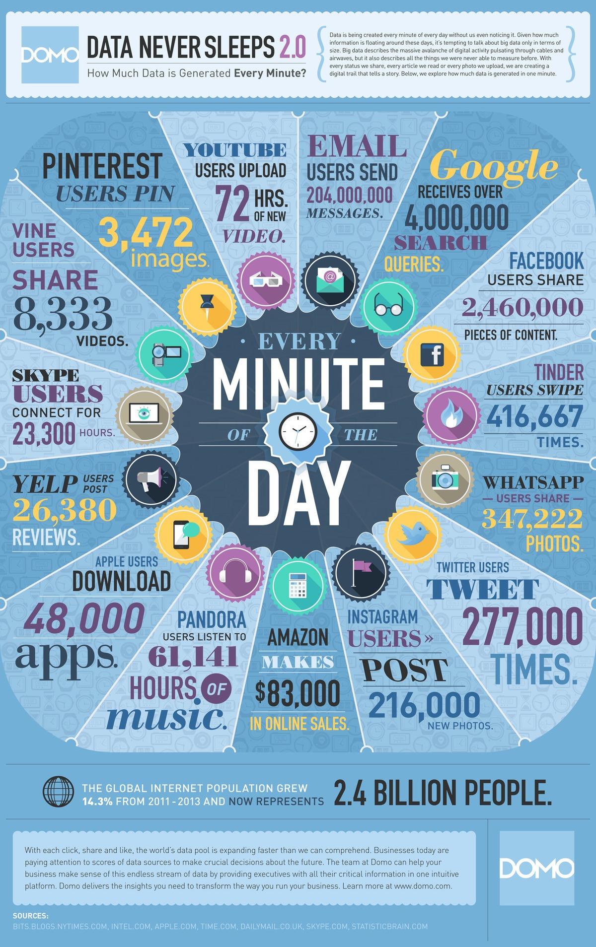 cosa accade in un minuti tra social media ed internet