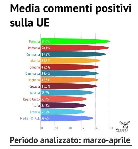 analisi del sentiment sulle elezioni europee 2014