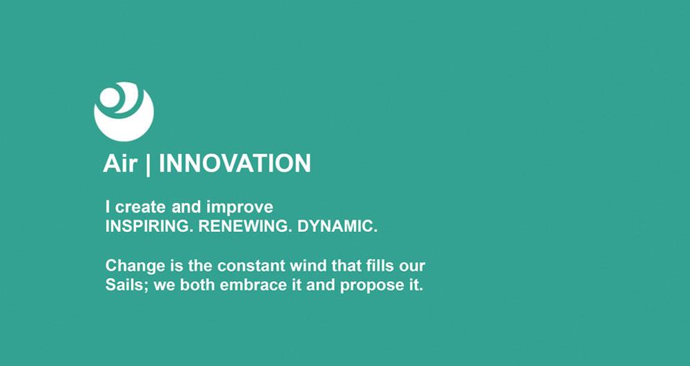 Innovation teleperformance