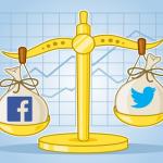 brand e-commerce su social network