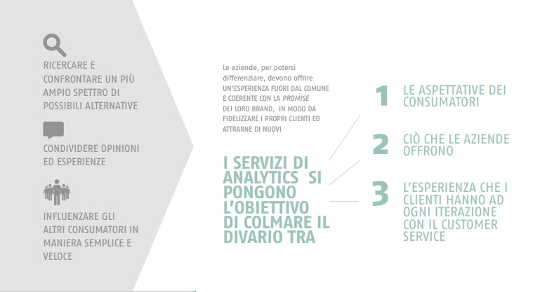 teleperformance italia servizio analytics