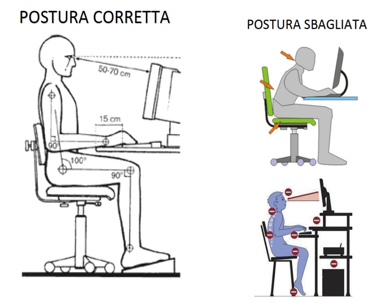 postura corretta